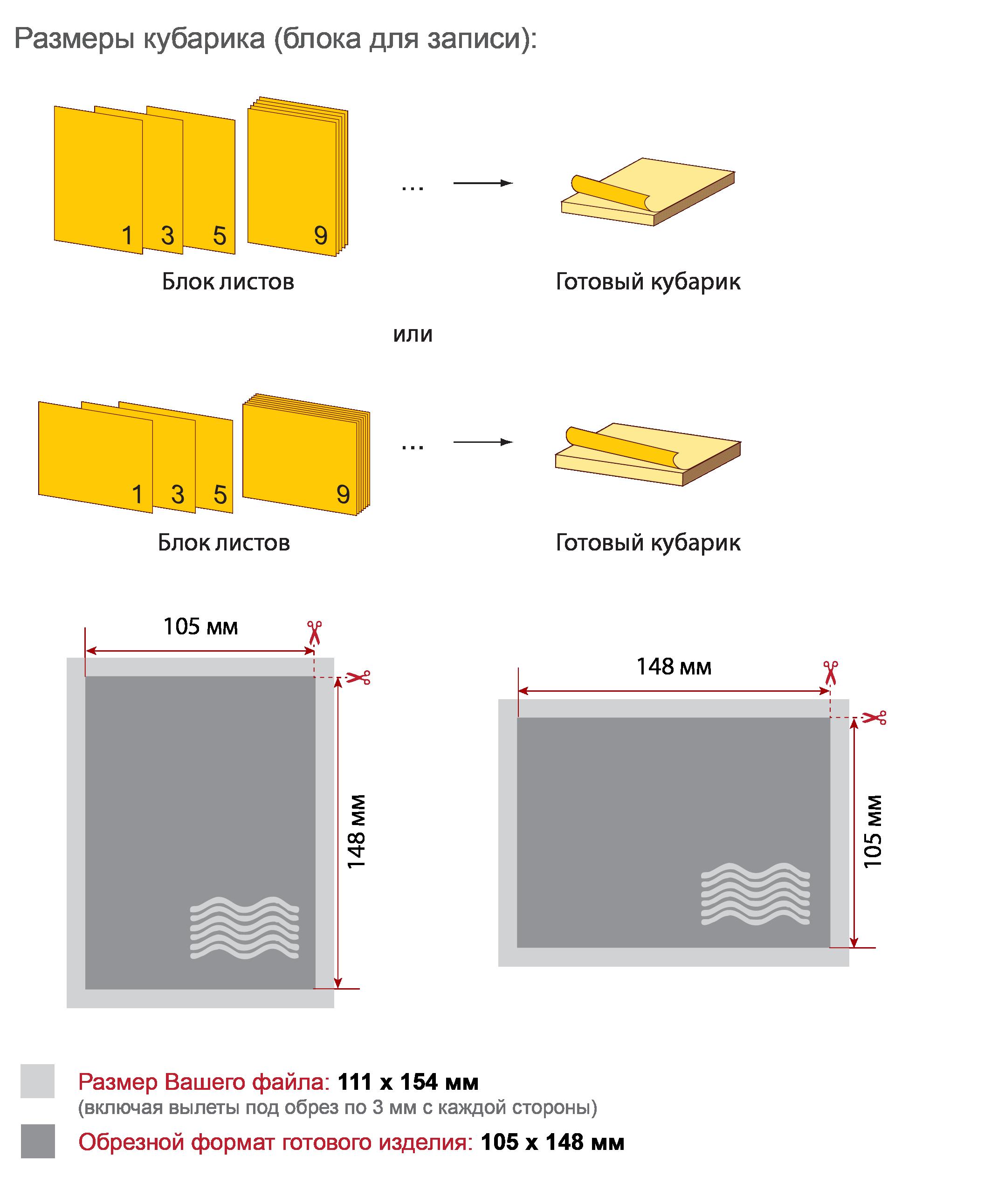 Схема Кубарик / Блок для записей