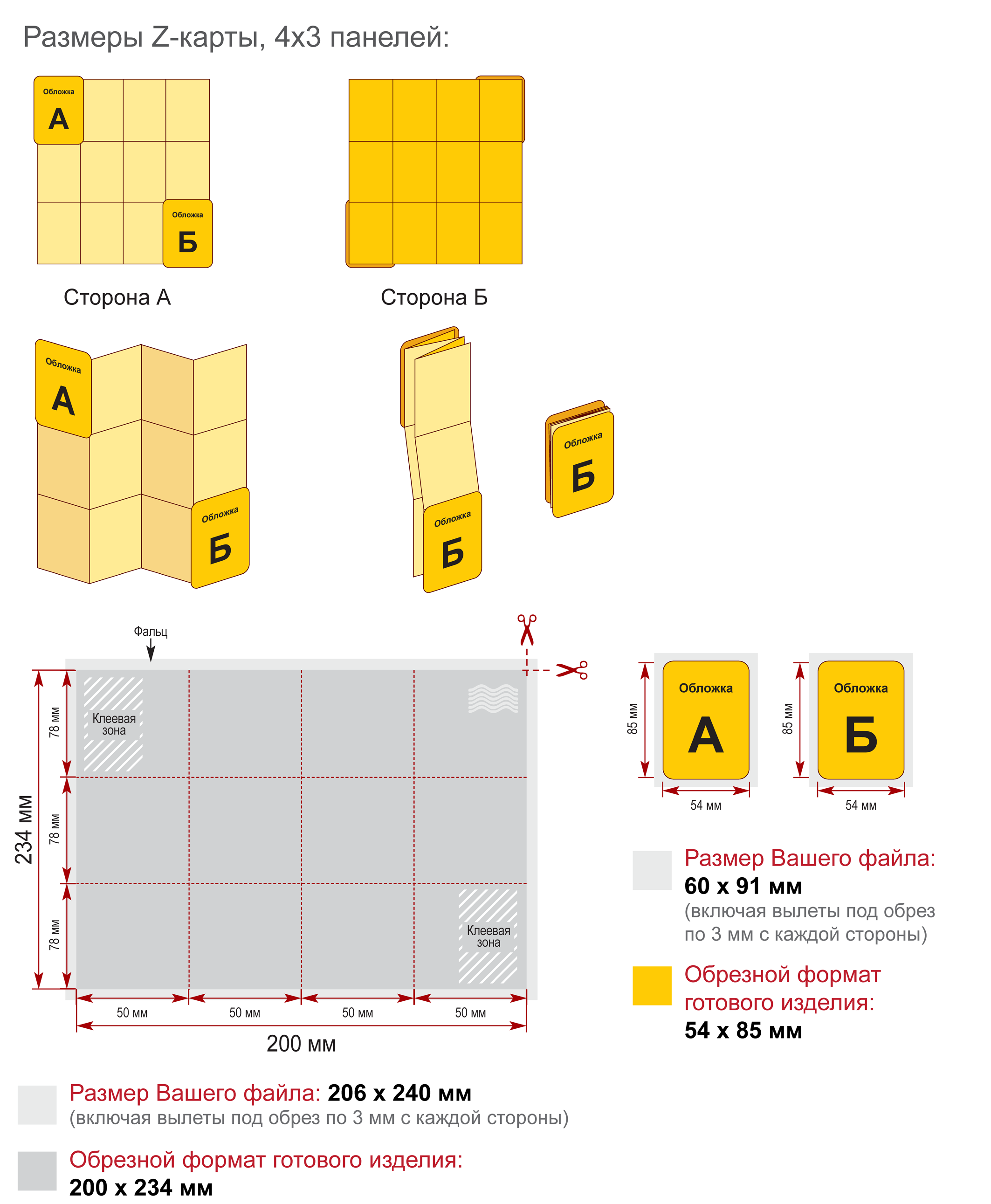 Схема Z-карты
